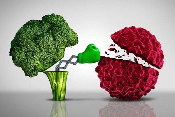 , Οι 11+1 τροφές που σας προστατεύουν από τον καρκίνο του μαστού