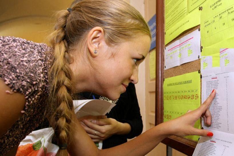 , Πανελλήνιες: Η άνοδος και η πτώση ανά σχολή, Εκτιμήσεις Βάσεων για 459 σχολές (Αναλυτικοί Πίνακες)