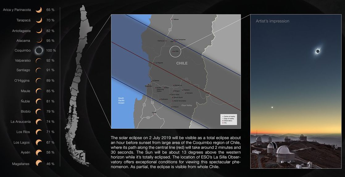 , Total Solar Eclipse!! On Tuesday 2 July!! In which countries will be visible …
