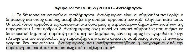 , Επίκειται Νομοθετική Ρύθμιση για τους Αντιδημάρχους και Ανεξάρτητους Συμβούλους [Εγκύκλιος]