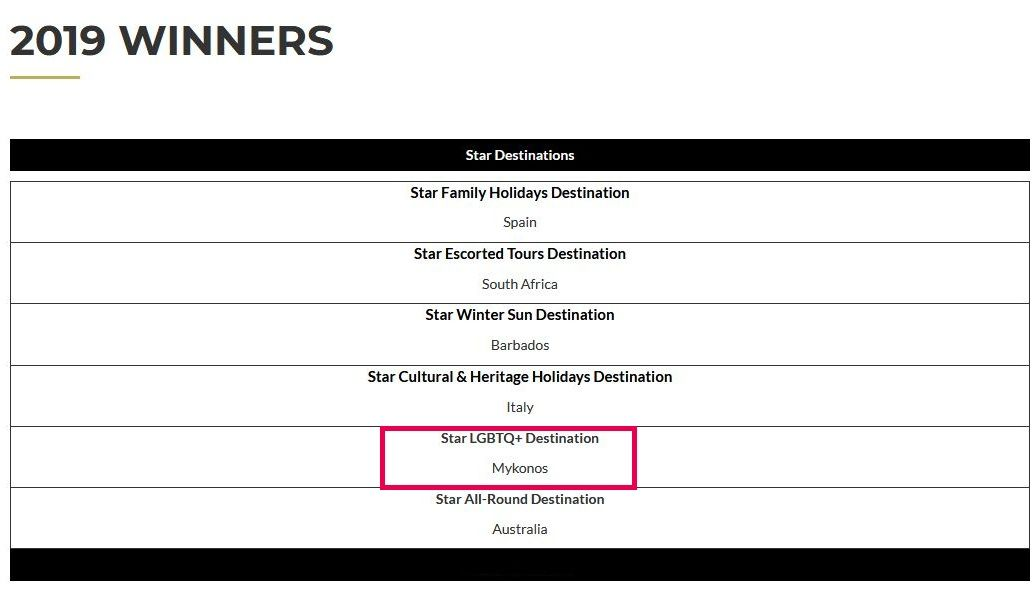 ", First prize ""LGBTQ + Destination"" to Mykonos on ""TRAVEL BULLETIN STAR AWARDS 2019"""
