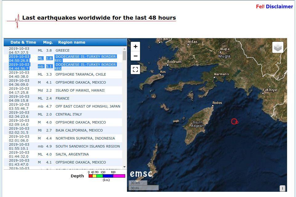 , Ισχυρός σεισμός, μικρού εστιακού βάθους & μεγέθους 5,1 Ρίχτερ στη Ρόδο