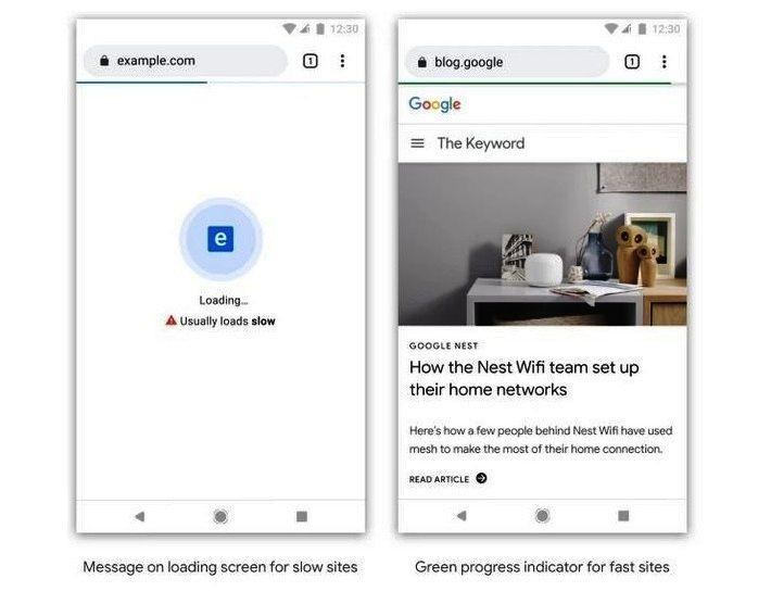 , Google экспериментирует с новой функцией в Chrome!! Он будет держать на скорость загрузки страницы!!