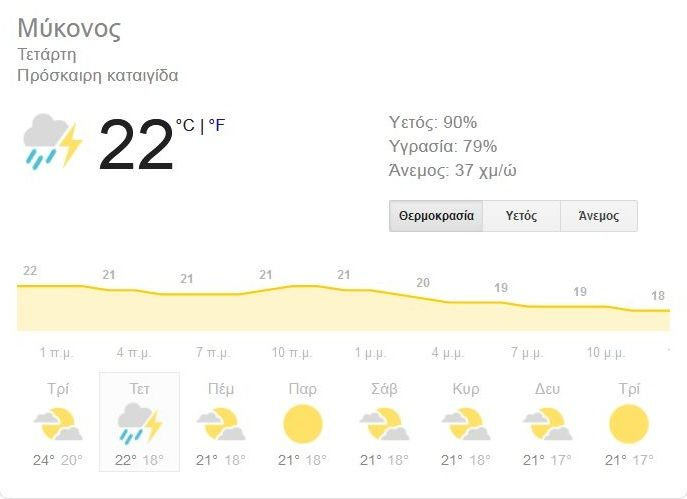 , In the country weather grip!! Showers, hailstorms, laspovroches!! When you hit in Mykonos!!